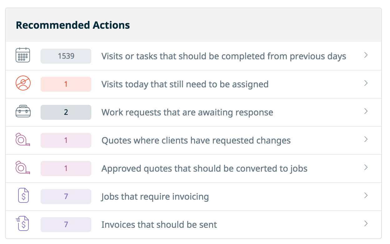 171110_Dashboard_RecommendedActions.png  How To Invoice Clients