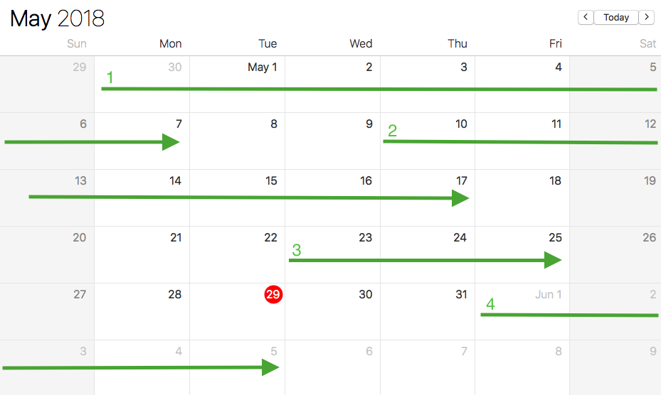 month view of the calendar with arrows illustrating 3 business days