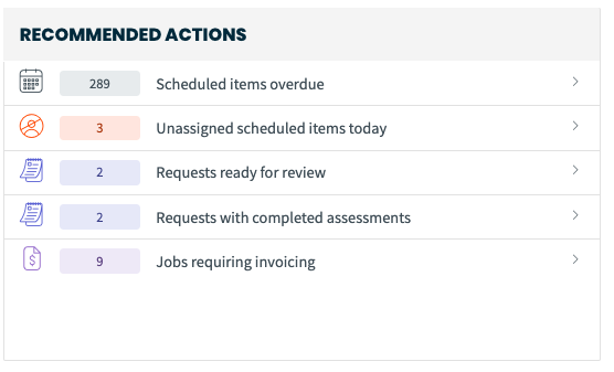 recommended actions section of the dashboard