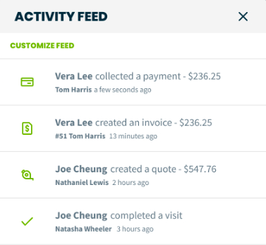 Activity feed with a list of actions that users have taken