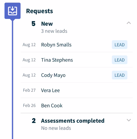 list of the new requests with labels showing which of these have been submitted by leads