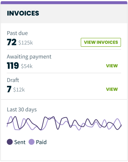 Invoices workflow card